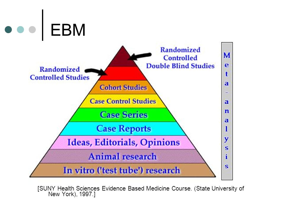 EBM [SUNY Health Sciences Evidence Based Medicine Course. (State University of New York), 1997.]